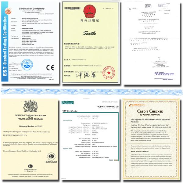 ChinaCNCzone Certificate