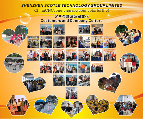 ChinaCNCzone Culture