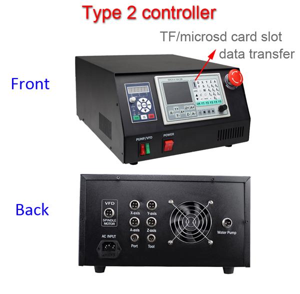 DSP Controller Box