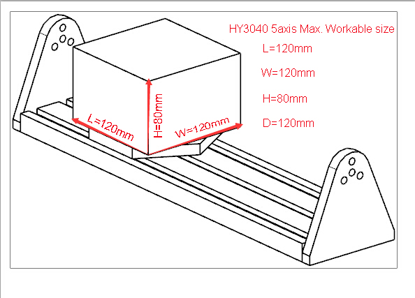 The 5th axis CNC.jpg